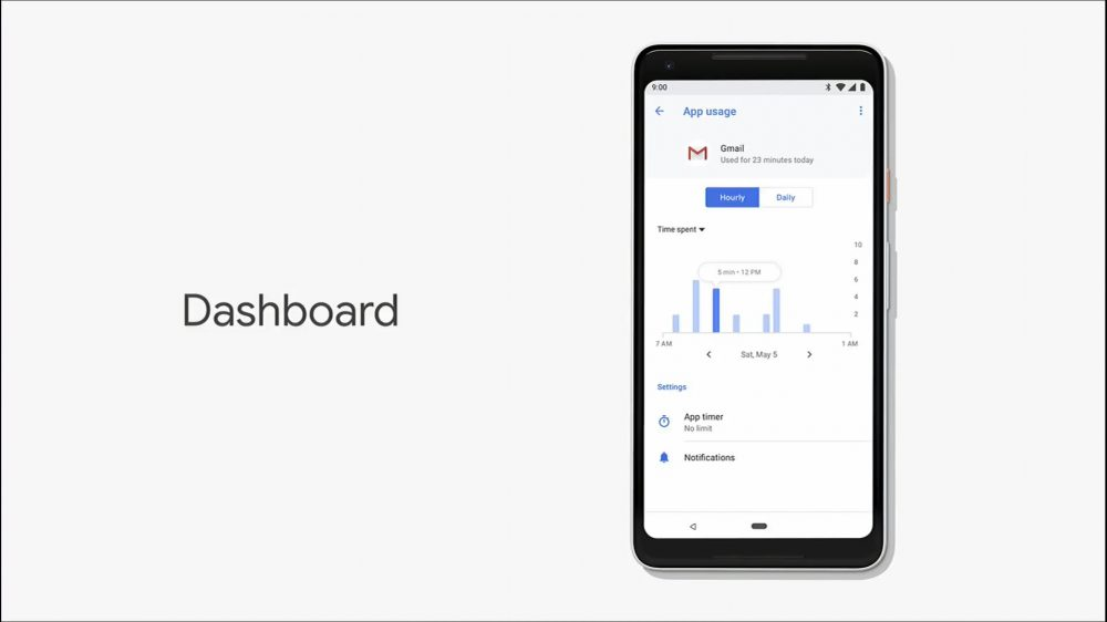 android p dashboard echo boomer