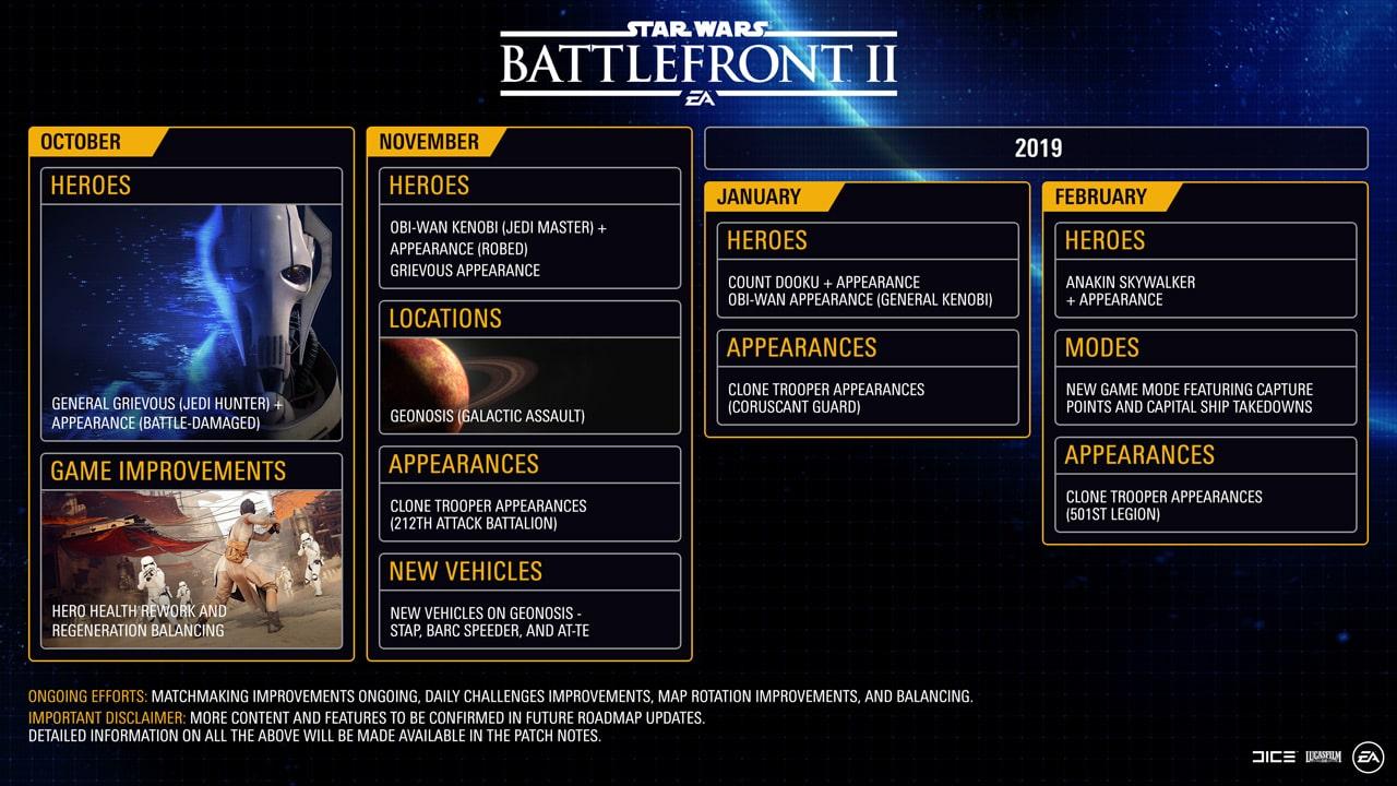 Star Wars Battlefront 2 map