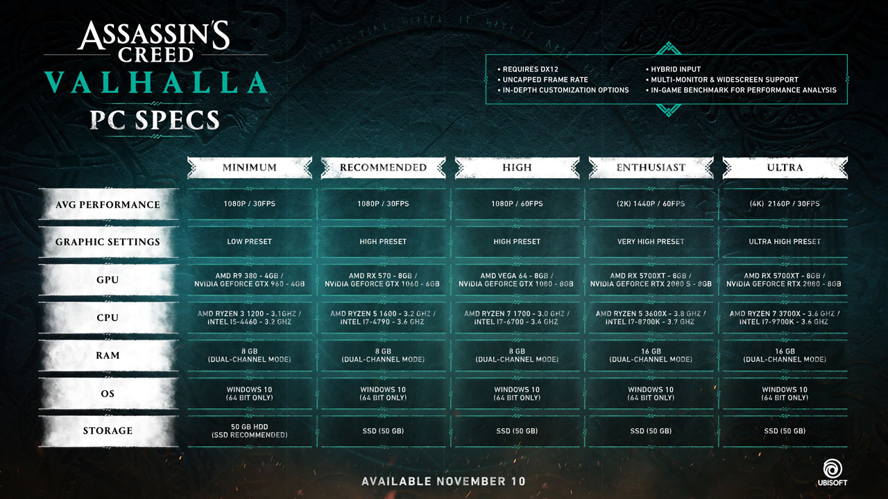 assassins creed valhalla requisitos
