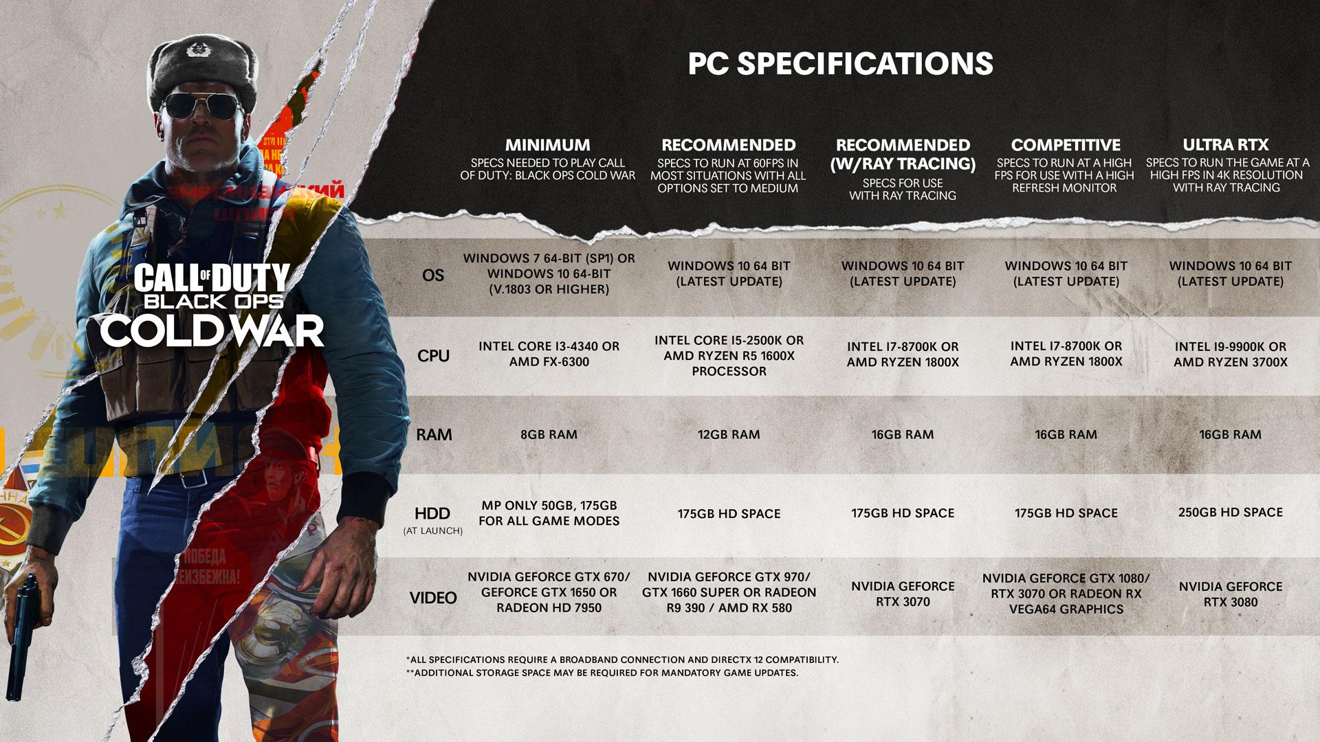 Call of Duty: Black Ops Cold War - Especificações PC