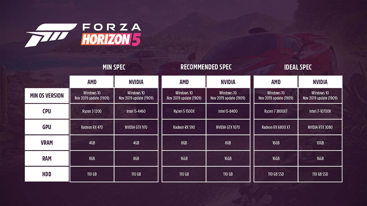 Forza Horizon 5 Requisitos PC